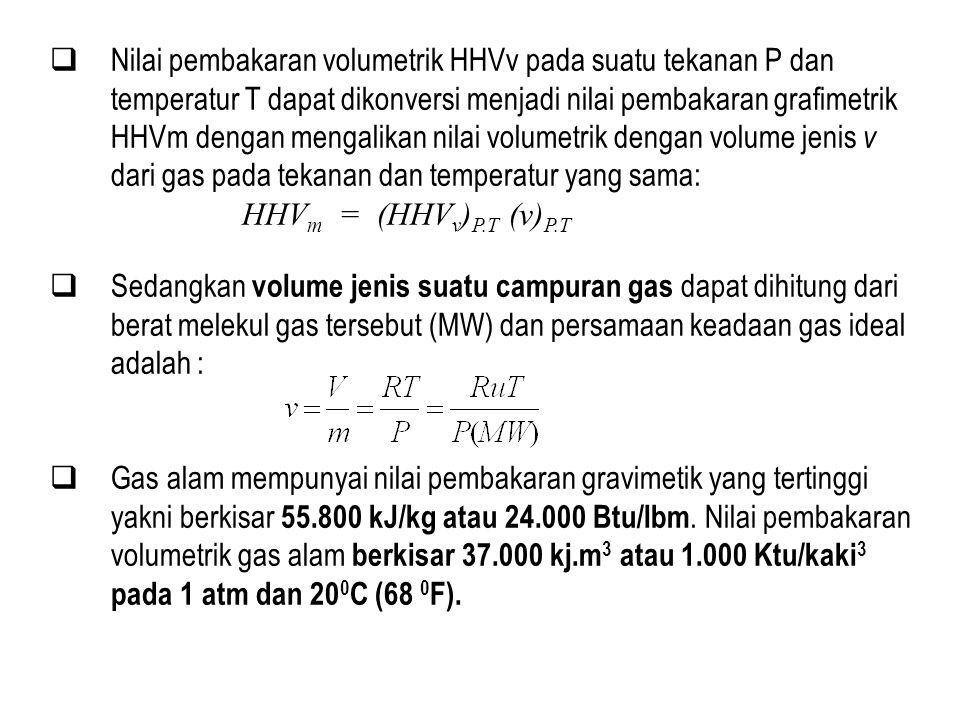  Nilai pembakaran volumetrik HHVv pada suatu tekanan P dan temperatur T dapat dikonversi menjadi nilai pembakaran grafimetrik HHVm dengan mengalikan