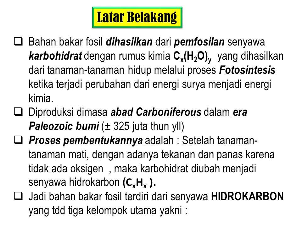 Latar Belakang  Bahan bakar fosil dihasilkan dari pemfosilan senyawa karbohidrat dengan rumus kimia C x (H 2 O) y yang dihasilkan dari tanaman-tanama