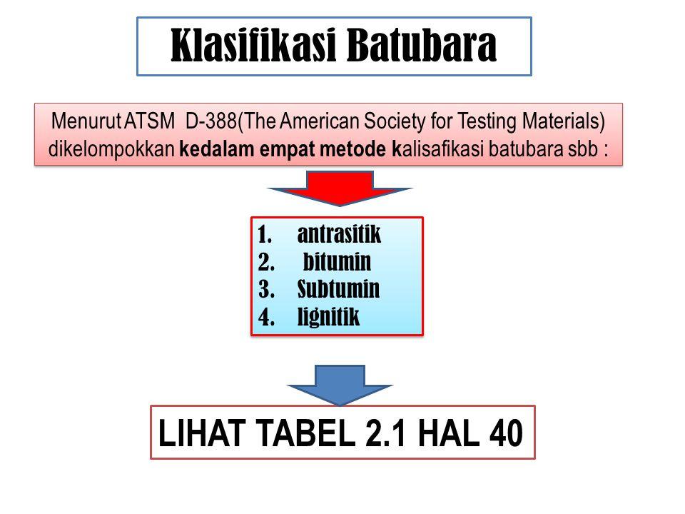 Klasifikasi Batubara Menurut ATSM D-388(The American Society for Testing Materials) dikelompokkan kedalam empat metode k alisafikasi batubara sbb : 1.
