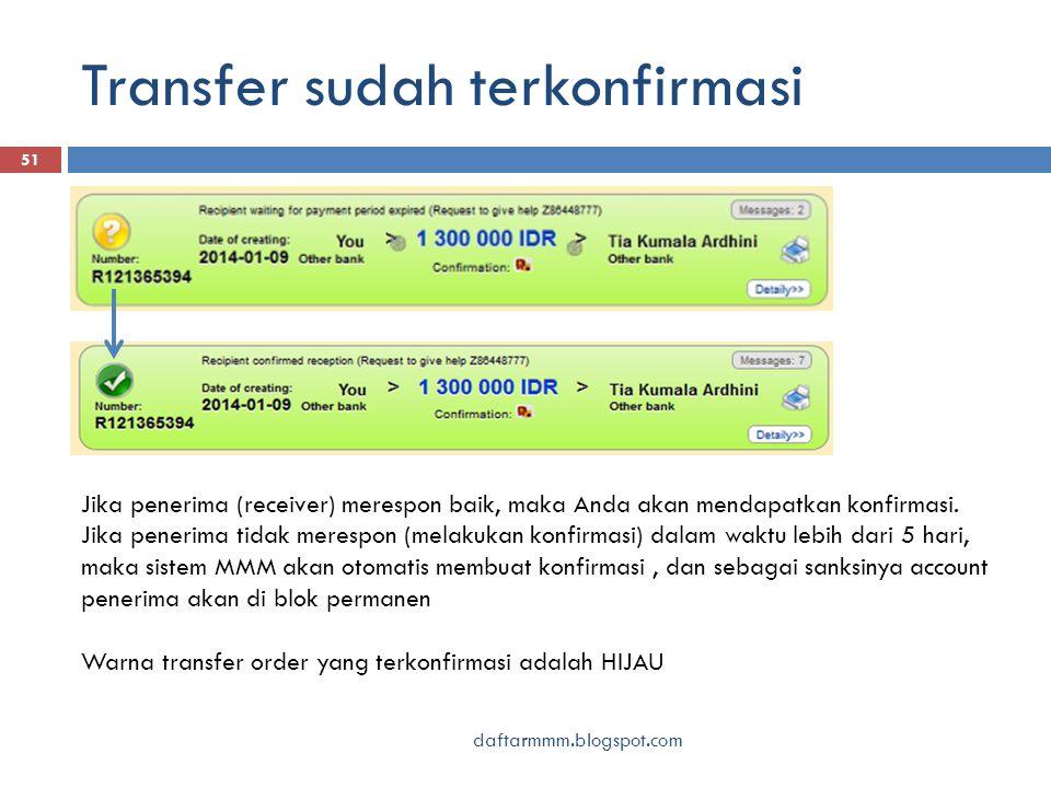 Transfer sudah terkonfirmasi daftarmmm.blogspot.com 51 Jika penerima (receiver) merespon baik, maka Anda akan mendapatkan konfirmasi. Jika penerima ti