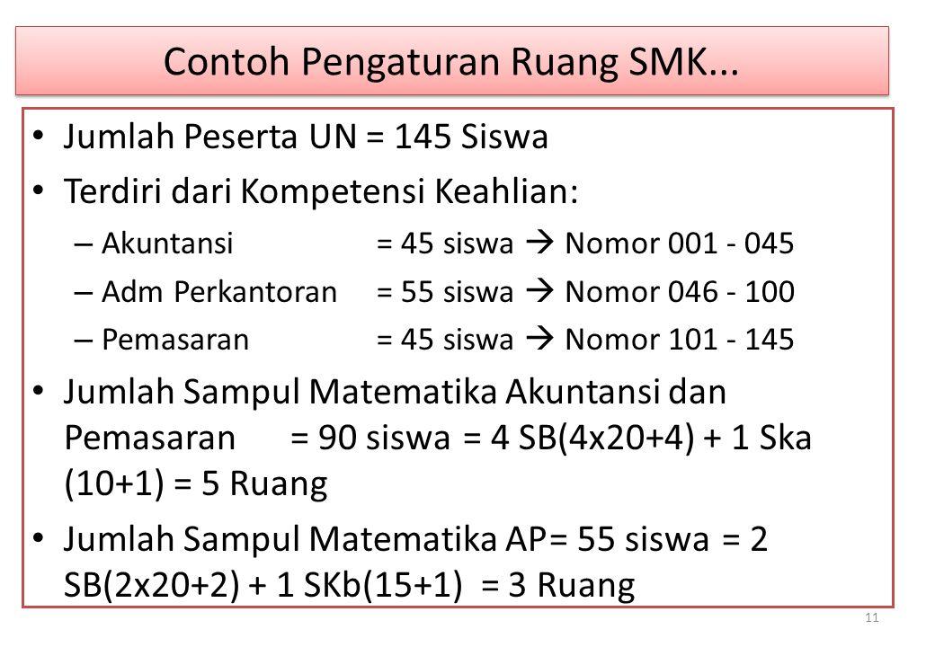 Nomor Peserta : 001 – 020 (AK) Nomor Peserta : 021 – 040 (AK) Nomor Peserta : 041 – 045(AK) dan Nomor Peserta : 101-115 (PM) Nomor Peserta : 116 - 135 (PM) PUTUS Nomor Peserta : 136– 145 (PM)  PUTUS Nomor Peserta 046 – 065 (AP) Nomor Peserta 066 – 085 (AP) Nomor Peserta 086 – 100 (AP) 12 R.