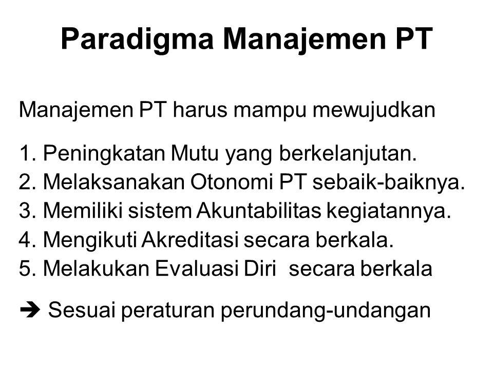 Paradigma Manajemen PT Manajemen PT harus mampu mewujudkan 1. Peningkatan Mutu yang berkelanjutan. 2. Melaksanakan Otonomi PT sebaik-baiknya. 3. Memil