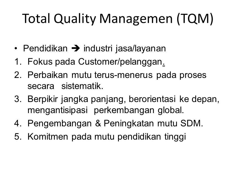 Total Quality Managemen (TQM) •Pendidikan  industri jasa/layanan 1.Fokus pada Customer/pelanggan. 2.Perbaikan mutu terus-menerus pada proses secara s