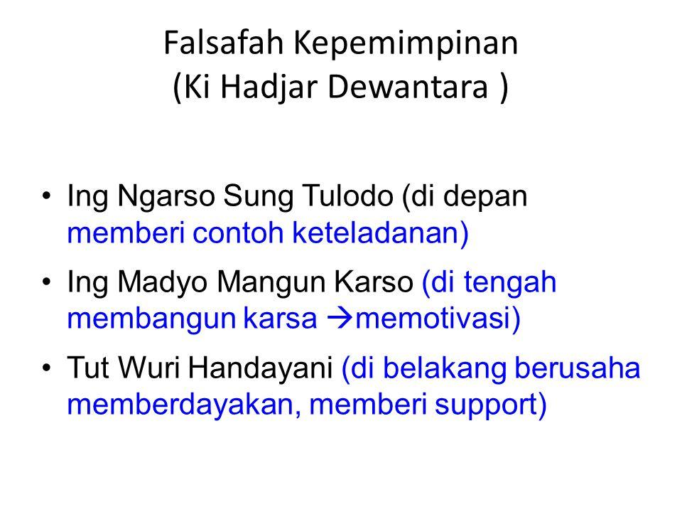 Falsafah Kepemimpinan (Ki Hadjar Dewantara ) •Ing Ngarso Sung Tulodo (di depan memberi contoh keteladanan) •Ing Madyo Mangun Karso (di tengah membangu