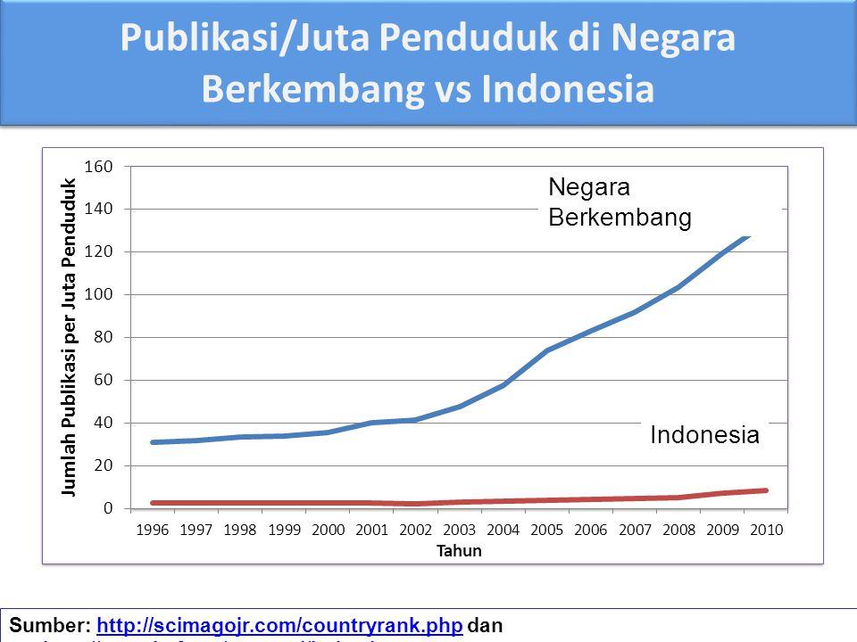 Negara Berkembang Indonesia Sumber: http://scimagojr.com/countryrank.php dan http://www.imf.org/external/index.htmhttp://scimagojr.com/countryrank.php