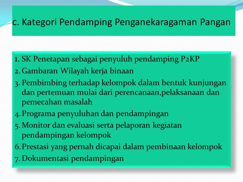 c. Kategori Pendamping Penganekaragaman Pangan 1. SK Penetapan sebagai penyuluh pendamping P2KP 2.Gambaran Wilayah kerja binaan 3.Pembimbing terhadap