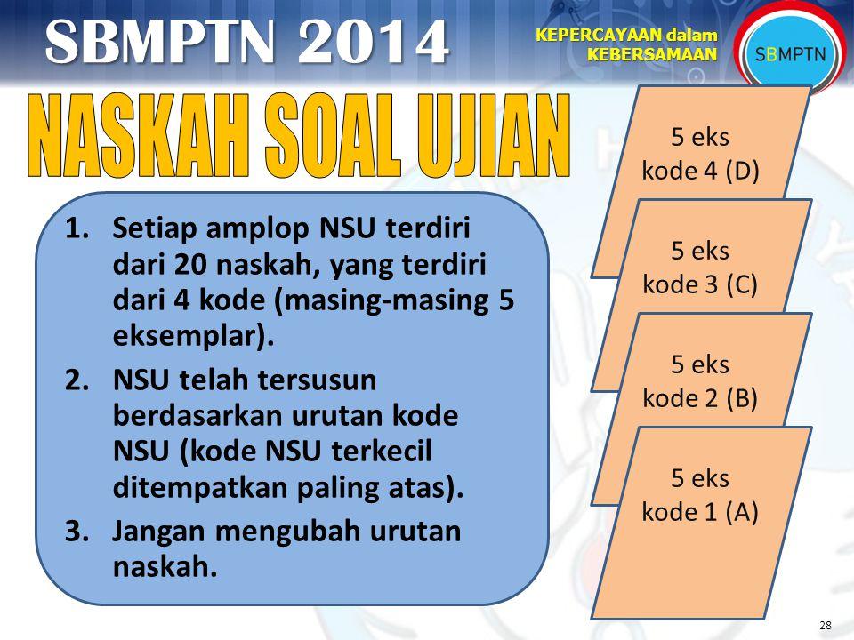 28 KEPERCAYAAN dalam KEBERSAMAAN SBMPTN 2014 1.Setiap amplop NSU terdiri dari 20 naskah, yang terdiri dari 4 kode (masing-masing 5 eksemplar).