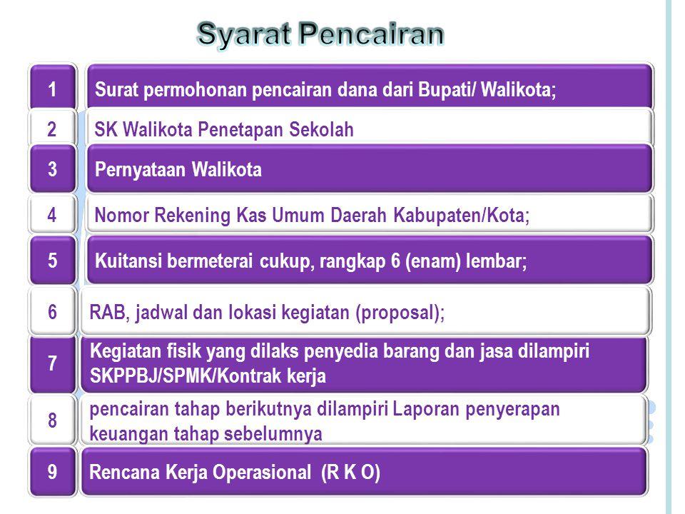 SISTIMATIKA RENCANA KERJA OPERASIONAL (RKO) 1.Latar belakang 2.