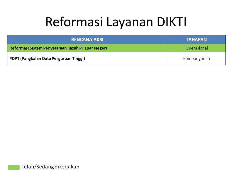RENCANA AKSITAHAPAN Reformasi Sistem Penyetaraan Ijazah PT Luar NegeriOperasional PDPT (Pangkalan Data Perguruan Tinggi)Pembangunan Reformasi Layanan