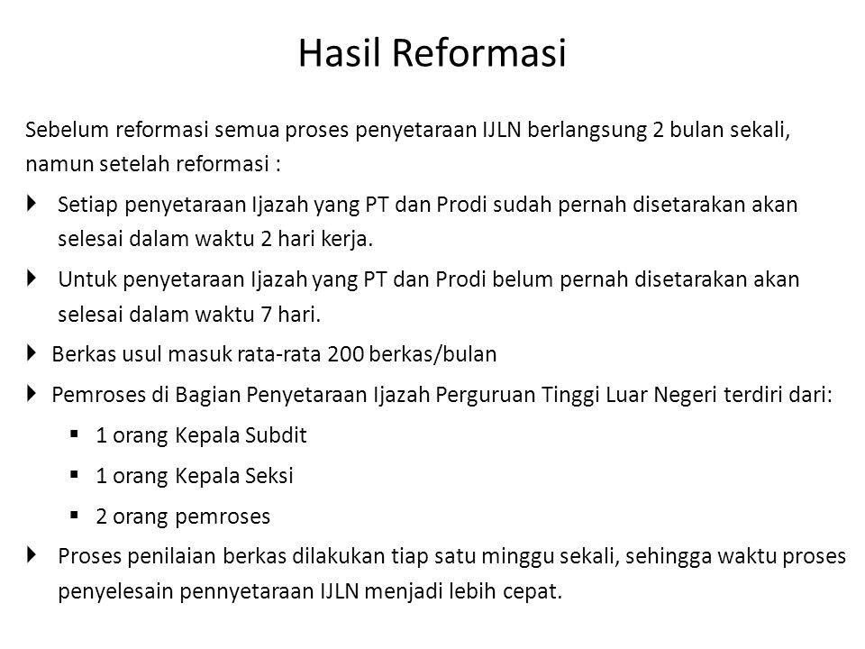 Hasil Reformasi Sebelum reformasi semua proses penyetaraan IJLN berlangsung 2 bulan sekali, namun setelah reformasi :  Setiap penyetaraan Ijazah yang