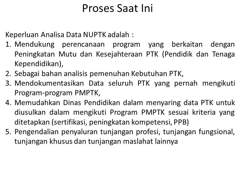 Keperluan Analisa Data NUPTK adalah : 1.Mendukung perencanaan program yang berkaitan dengan Peningkatan Mutu dan Kesejahteraan PTK (Pendidik dan Tenag