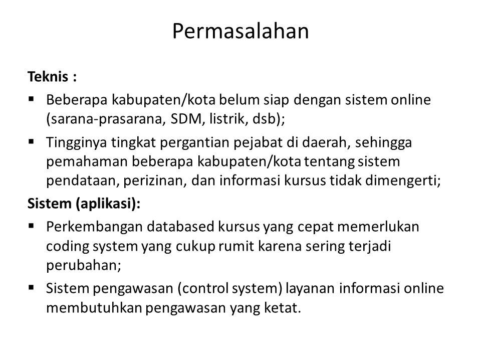 Permasalahan Teknis :  Beberapa kabupaten/kota belum siap dengan sistem online (sarana-prasarana, SDM, listrik, dsb);  Tingginya tingkat pergantian