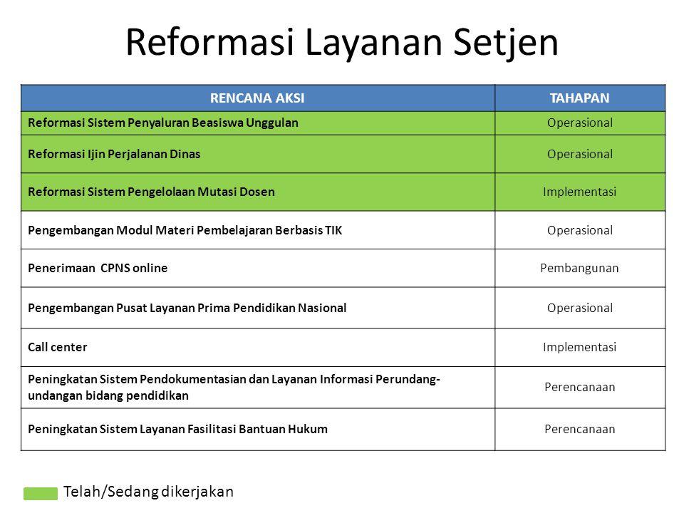 RENCANA AKSITAHAPAN Reformasi Sistem Penyaluran Beasiswa UnggulanOperasional Reformasi Ijin Perjalanan DinasOperasional Reformasi Sistem Pengelolaan M