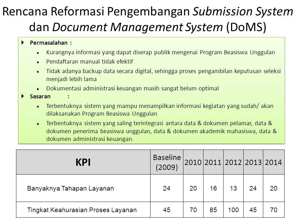 Rencana Reformasi Pengembangan Submission System dan Document Management System (DoMS)  Permasalahan :  Kurangnya informasi yang dapat diserap publi