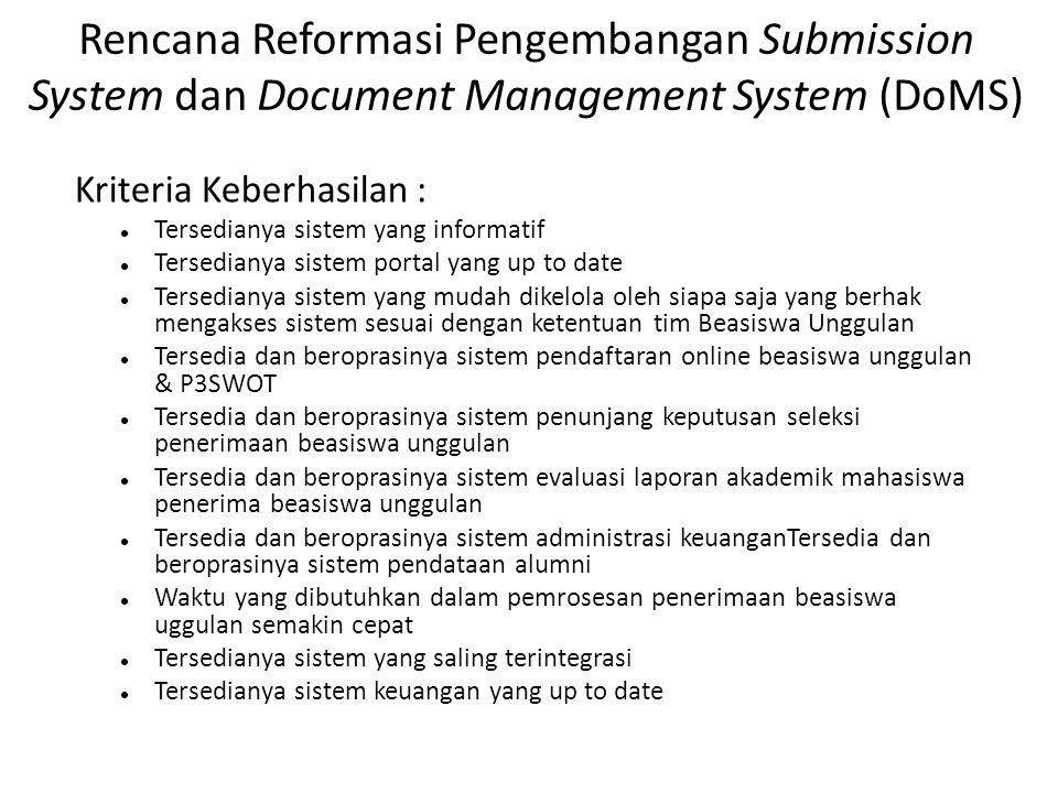 Rencana Reformasi Pengembangan Submission System dan Document Management System (DoMS) Kriteria Keberhasilan :  Tersedianya sistem yang informatif 