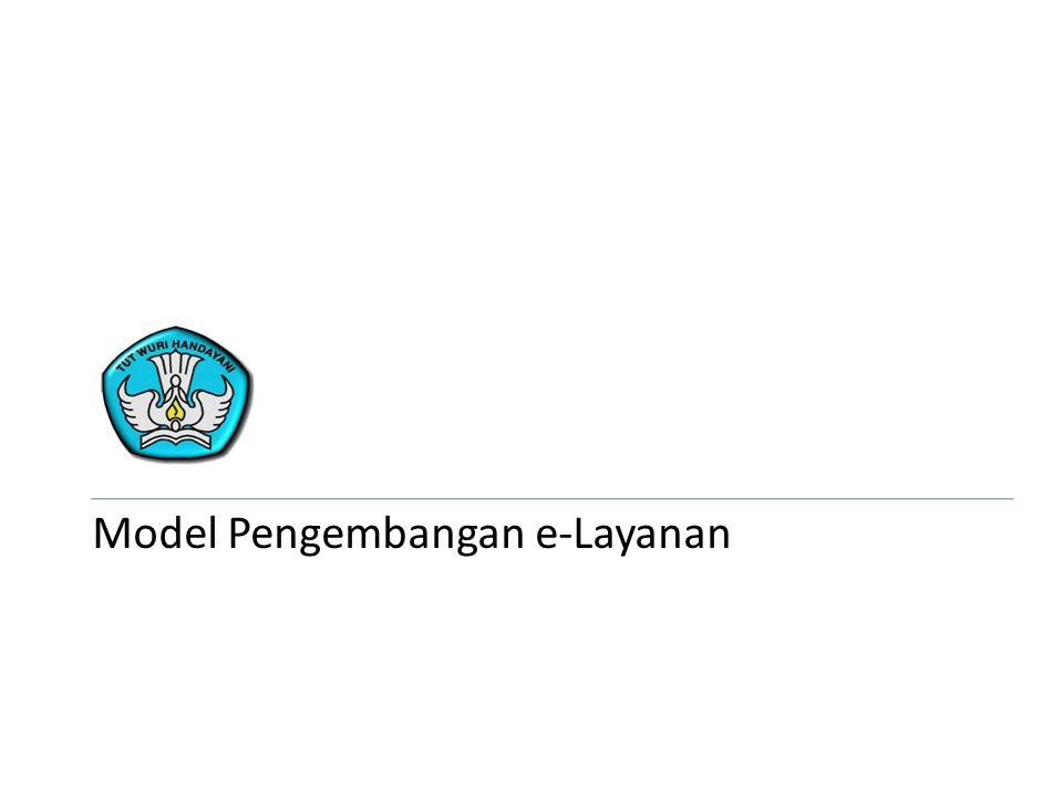 Model Pengembangan e-Layanan