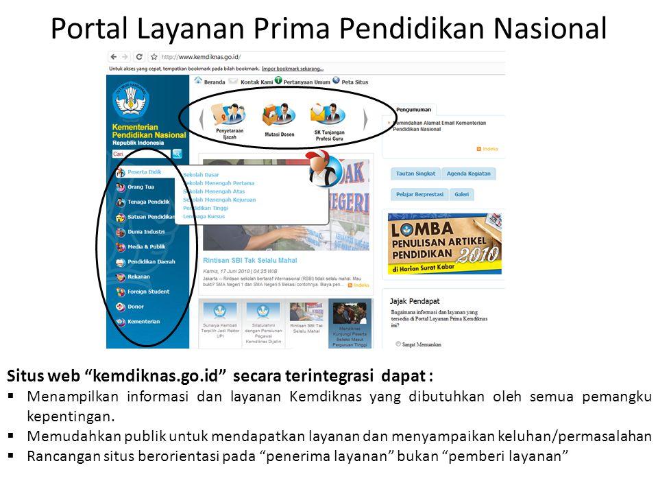 """Portal Layanan Prima Pendidikan Nasional Situs web """"kemdiknas.go.id"""" secara terintegrasi dapat :  Menampilkan informasi dan layanan Kemdiknas yang di"""