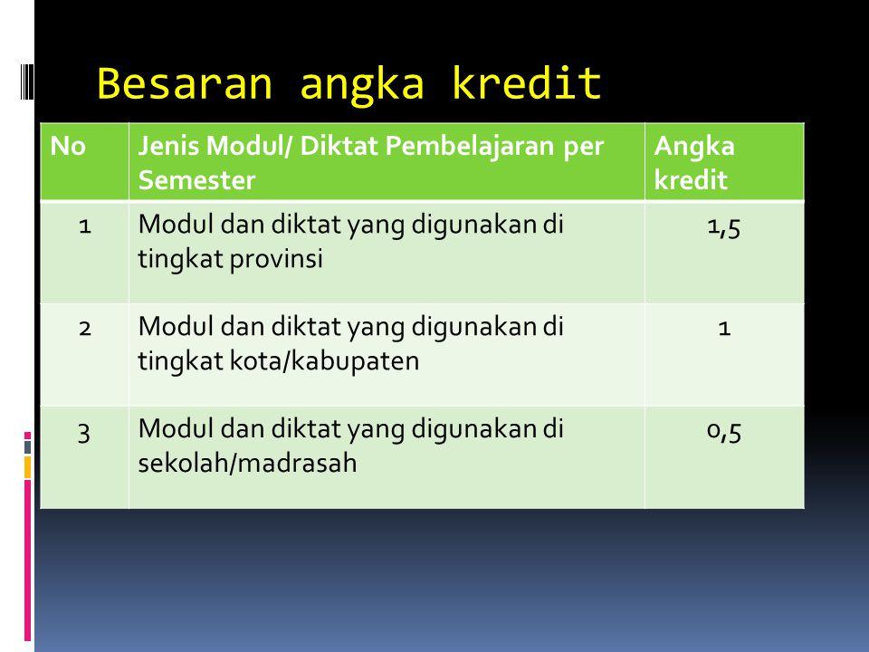 Besaran angka kredit NoJenis Modul/ Diktat Pembelajaran per Semester Angka kredit 1Modul dan diktat yang digunakan di tingkat provinsi 1,5 2Modul dan