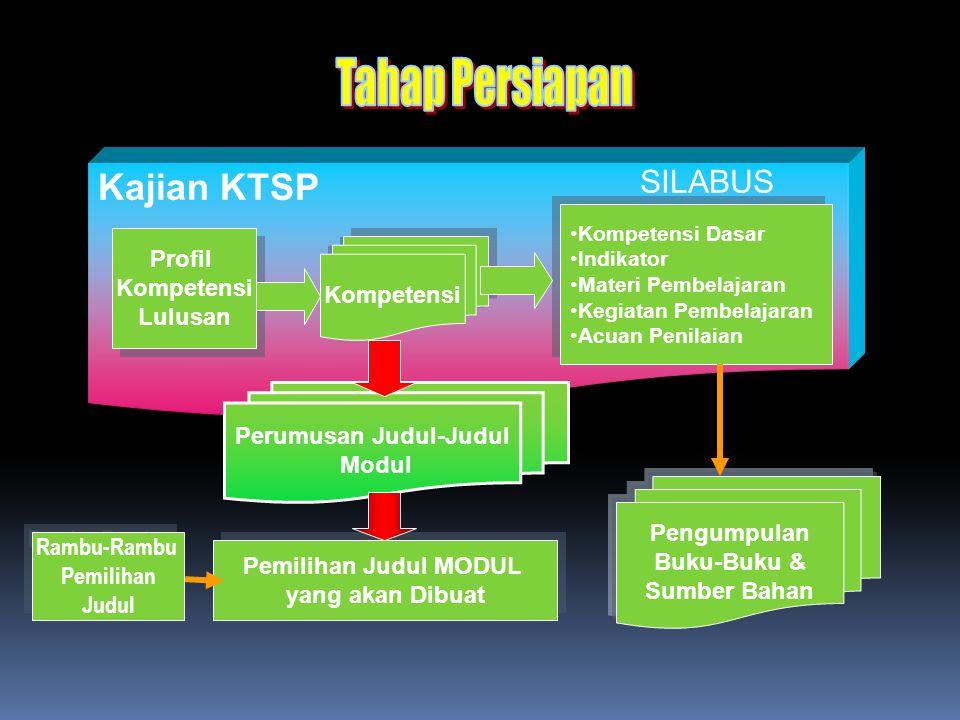 Kajian KTSP Profil Kompetensi Lulusan Profil Kompetensi Lulusan Kompetensi •Kompetensi Dasar •Indikator •Materi Pembelajaran •Kegiatan Pembelajaran •A