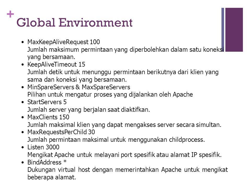 + Global Environment •MaxKeepAliveRequest 100 Jumlah maksimum permintaan yang diperbolehkan dalam satu koneksi yang bersamaan.
