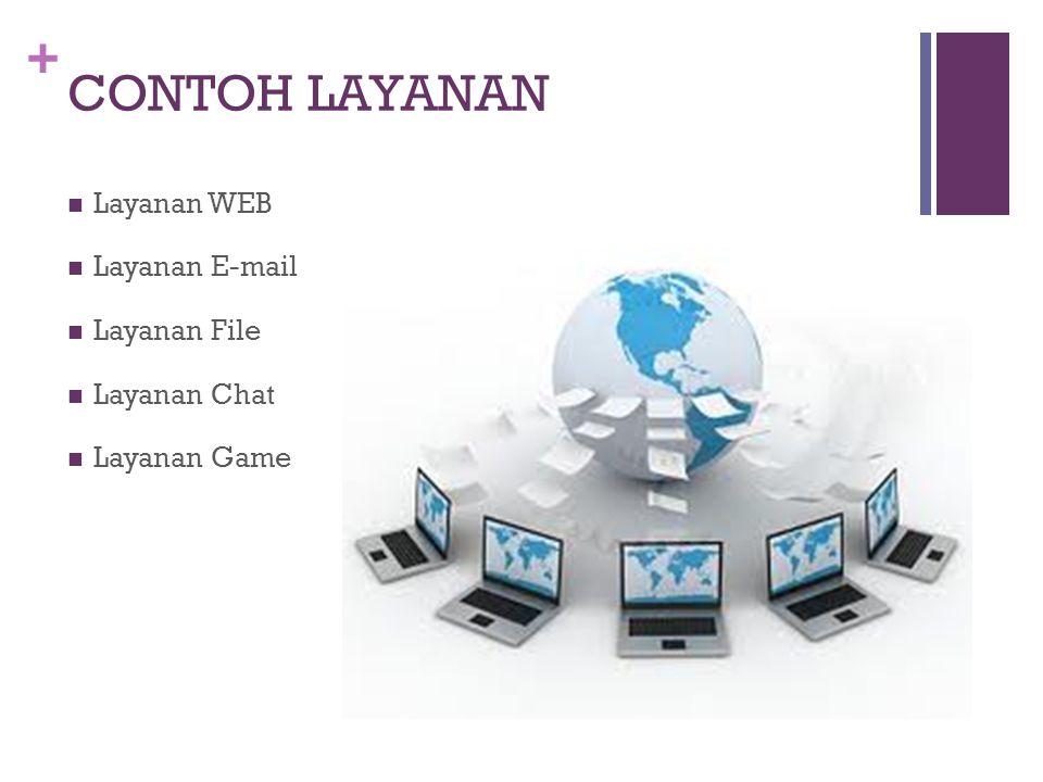 + CONTOH LAYANAN  Layanan WEB  Layanan E-mail  Layanan File  Layanan Chat  Layanan Game