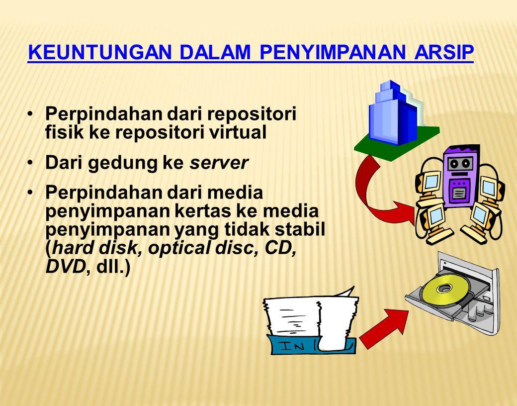 KEUNTUNGAN DALAM AKSES ARSIP •Penemuan kembali yang efisien •Kontrol akses •Akses jarak jauh •On-line Finding Aid •EAD: Encoded Archival Description