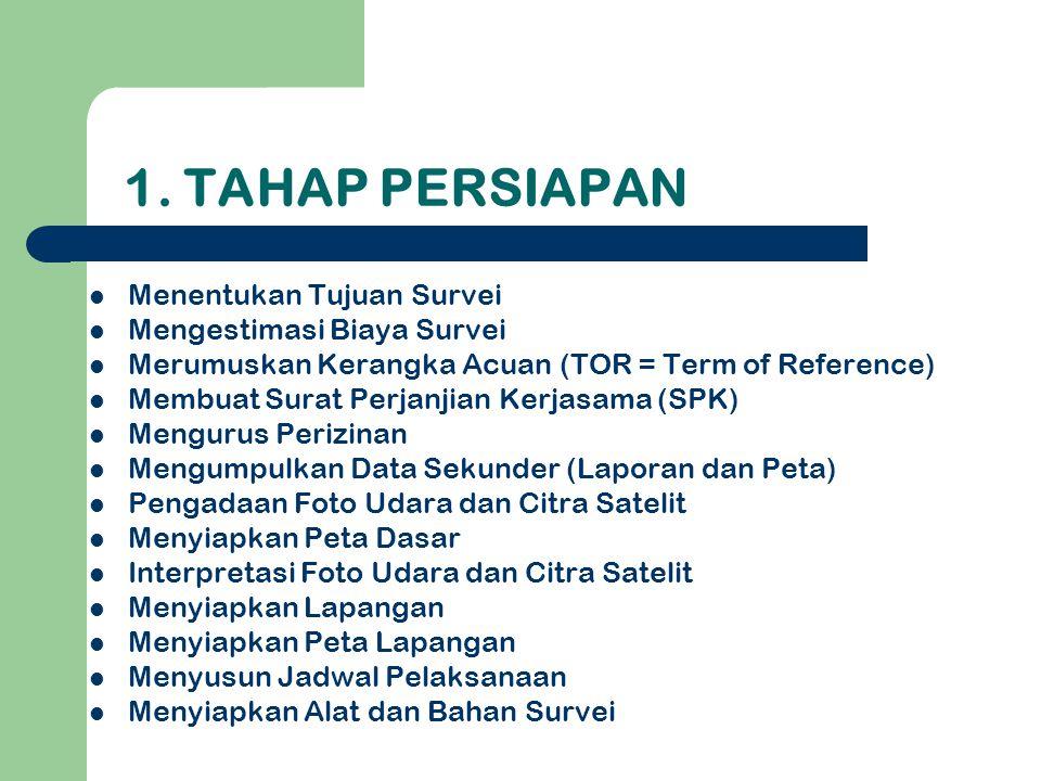 1. TAHAP PERSIAPAN  Menentukan Tujuan Survei  Mengestimasi Biaya Survei  Merumuskan Kerangka Acuan (TOR = Term of Reference)  Membuat Surat Perjan