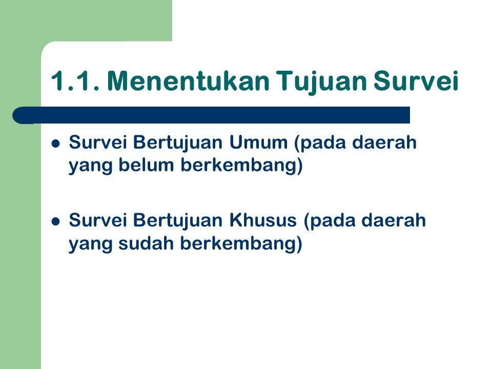 1.1. Menentukan Tujuan Survei  Survei Bertujuan Umum (pada daerah yang belum berkembang)  Survei Bertujuan Khusus (pada daerah yang sudah berkembang