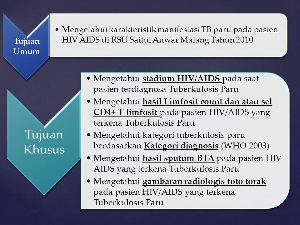 Tujuan Umum •Mengetahui karakteristik manifestasi TB paru pada pasien HIV AIDS di RSU Saitul Anwar Malang Tahun 2010 Tujuan Khusus •Mengetahui stadium
