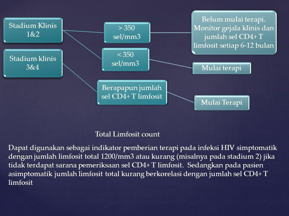 Total Limfosit count Dapat digunakan sebagai indikator pemberian terapi pada infeksi HIV simptomatik dengan jumlah limfosit total 1200/mm3 atau kurang