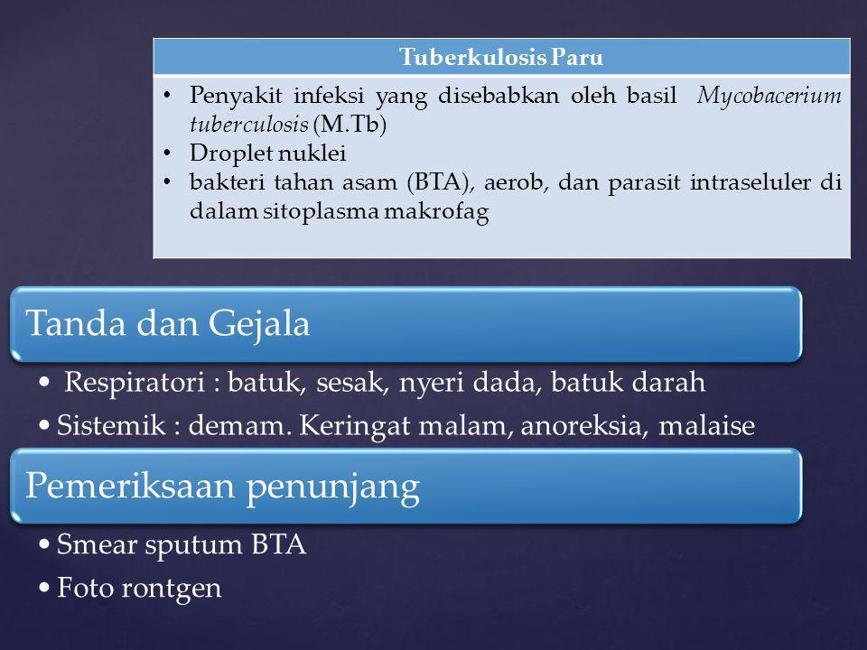 Tuberkulosis Paru • Penyakit infeksi yang disebabkan oleh basil Mycobacerium tuberculosis (M.Tb) • Droplet nuklei • bakteri tahan asam (BTA), aerob, d