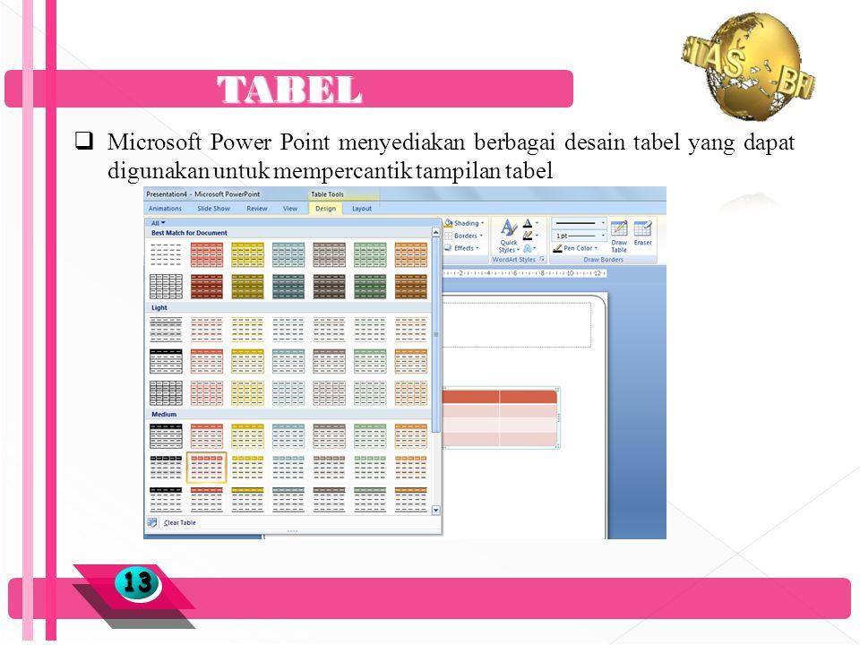 TABEL 1313  Microsoft Power Point menyediakan berbagai desain tabel yang dapat digunakan untuk mempercantik tampilan tabel