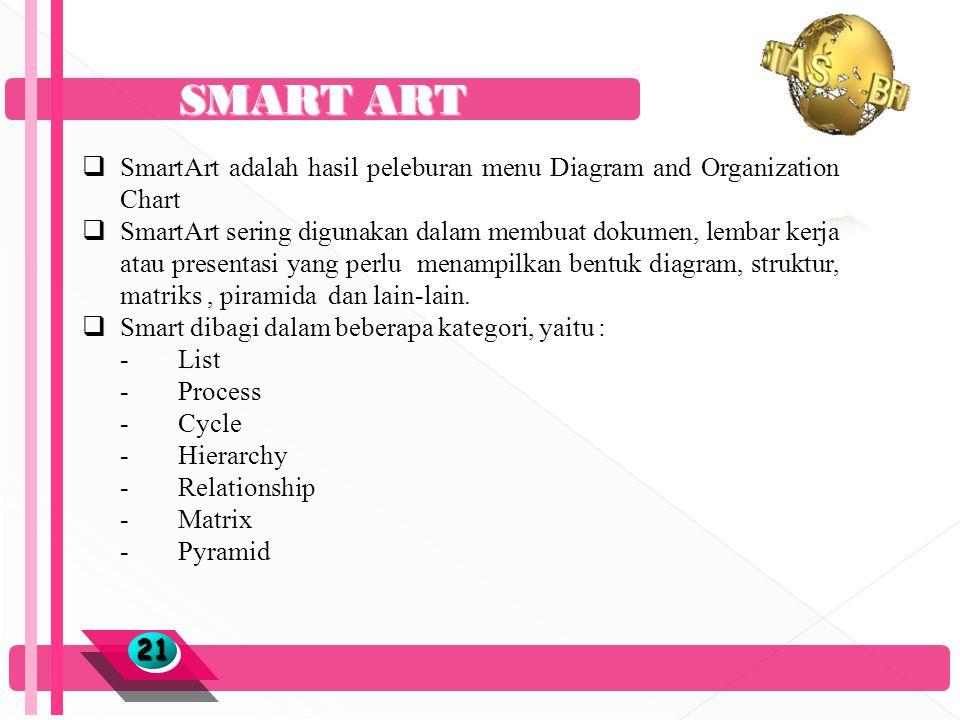 SMART ART 2121  SmartArt adalah hasil peleburan menu Diagram and Organization Chart  SmartArt sering digunakan dalam membuat dokumen, lembar kerja atau presentasi yang perlu menampilkan bentuk diagram, struktur, matriks, piramida dan lain-lain.