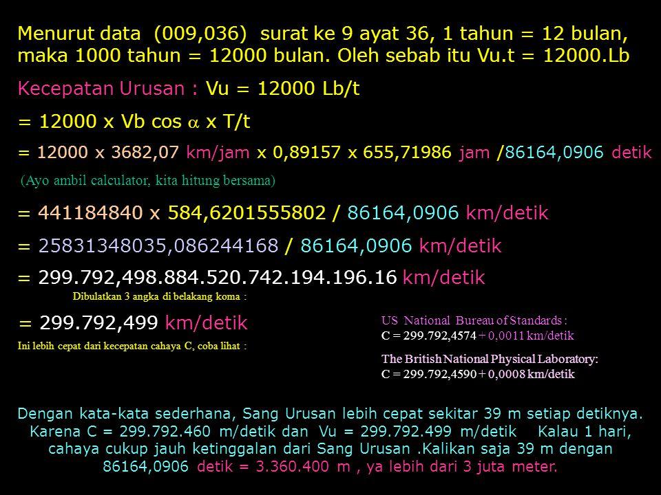 Menurut data (009,036) surat ke 9 ayat 36, 1 tahun = 12 bulan, maka 1000 tahun = 12000 bulan.