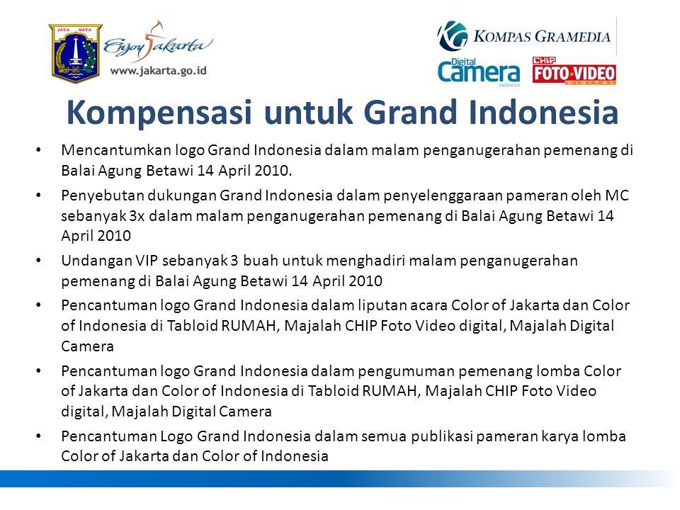 Kompensasi untuk Grand Indonesia • Mencantumkan logo Grand Indonesia dalam malam penganugerahan pemenang di Balai Agung Betawi 14 April 2010. • Penyeb