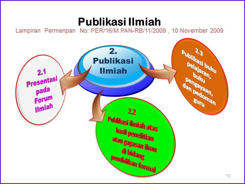 Publikasi Ilmiah Lampiran Permenpan No: PER/16/M.PAN-RB/11/2009, 10 November 2009 2. Publikasi Ilmiah 10