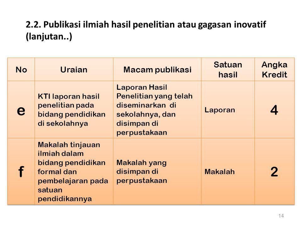 14 2.2. Publikasi ilmiah hasil penelitian atau gagasan inovatif (lanjutan..)