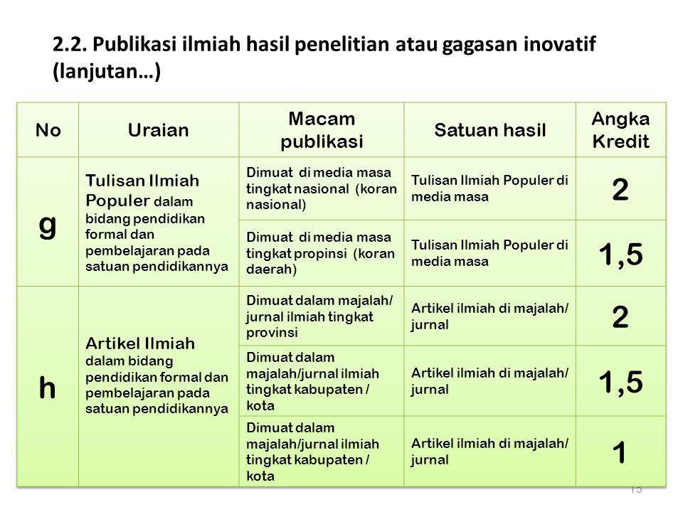 15 2.2. Publikasi ilmiah hasil penelitian atau gagasan inovatif (lanjutan…)