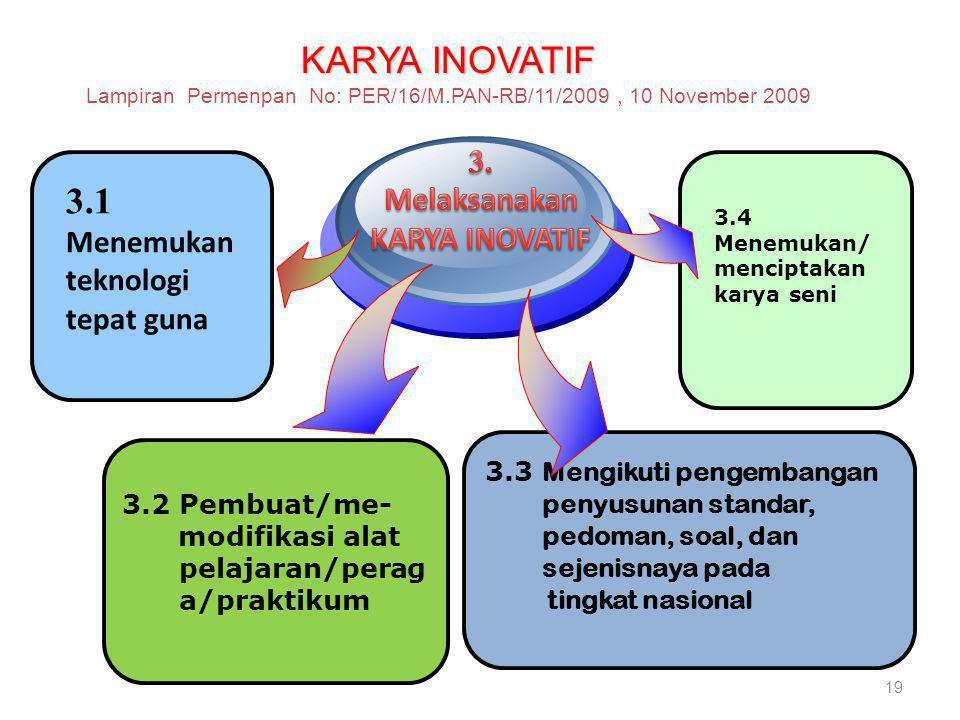 19 3.2 Pembuat/me- modifikasi alat pelajaran/perag a/praktikum KARYA INOVATIF KARYA INOVATIF Lampiran Permenpan No: PER/16/M.PAN-RB/11/2009, 10 Novemb