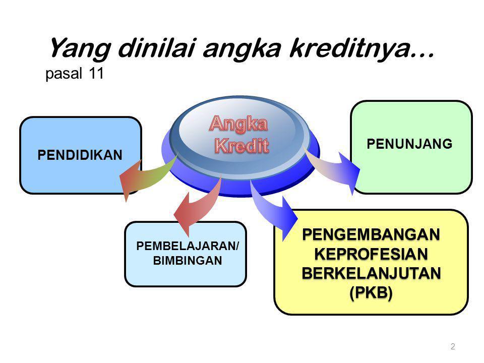 2 PENDIDIKAN PEMBELAJARAN/ BIMBINGAN PENGEMBANGAN KEPROFESIAN BERKELANJUTAN (PKB) PENUNJANG Yang dinilai angka kreditnya… pasal 11