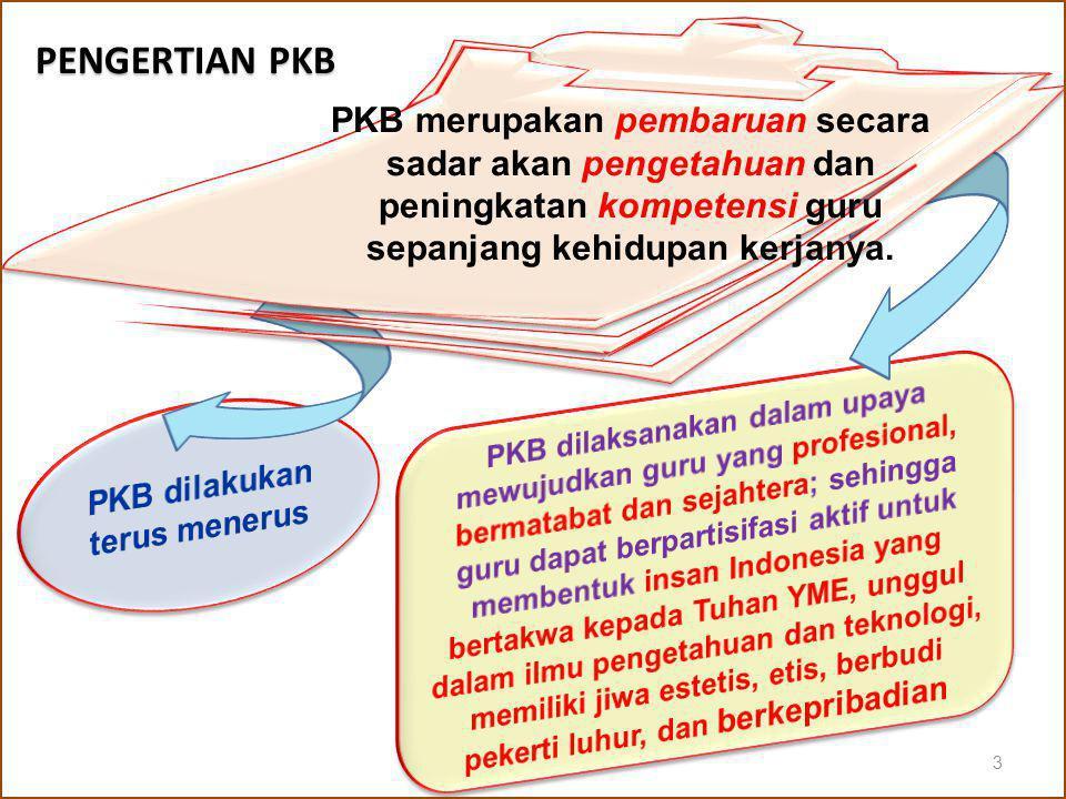 PENGERTIAN PKB PKB merupakan pembaruan secara sadar akan pengetahuan dan peningkatan kompetensi guru sepanjang kehidupan kerjanya. 3