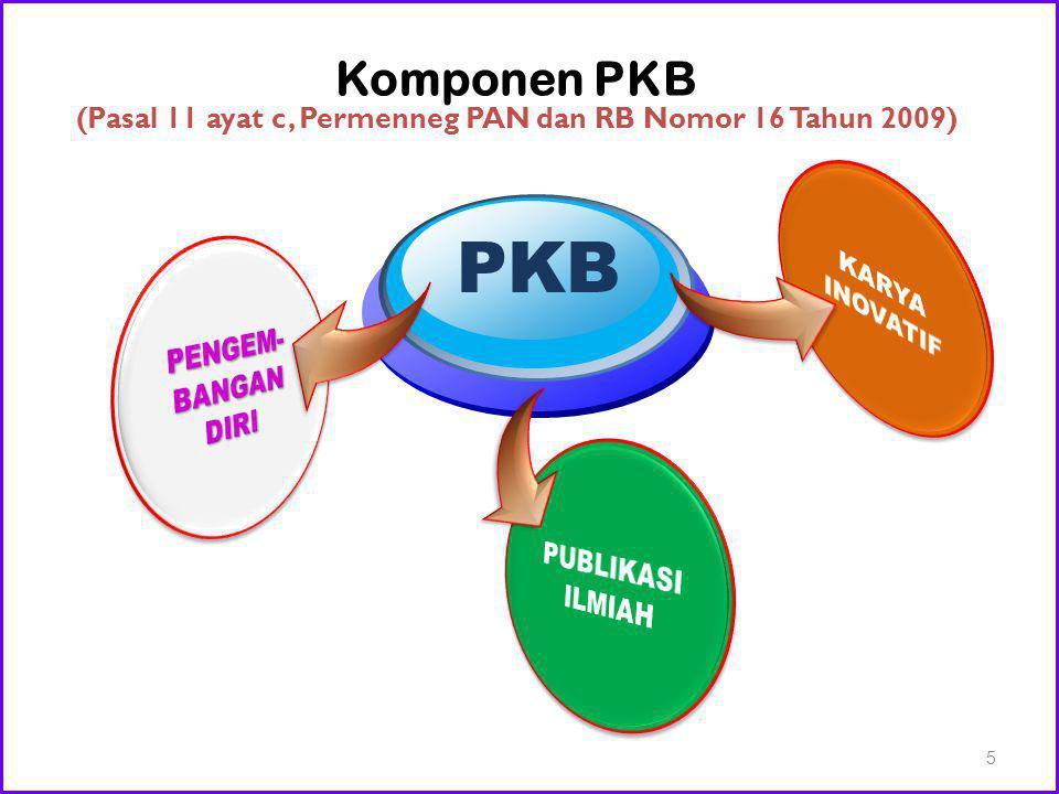 Komponen PKB (Pasal 11 ayat c, Permenneg PAN dan RB Nomor 16 Tahun 2009) PKB 5