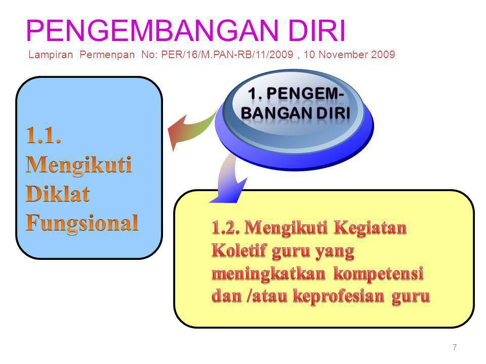 7 PENGEMBANGAN DIRI Lampiran Permenpan No: PER/16/M.PAN-RB/11/2009, 10 November 2009