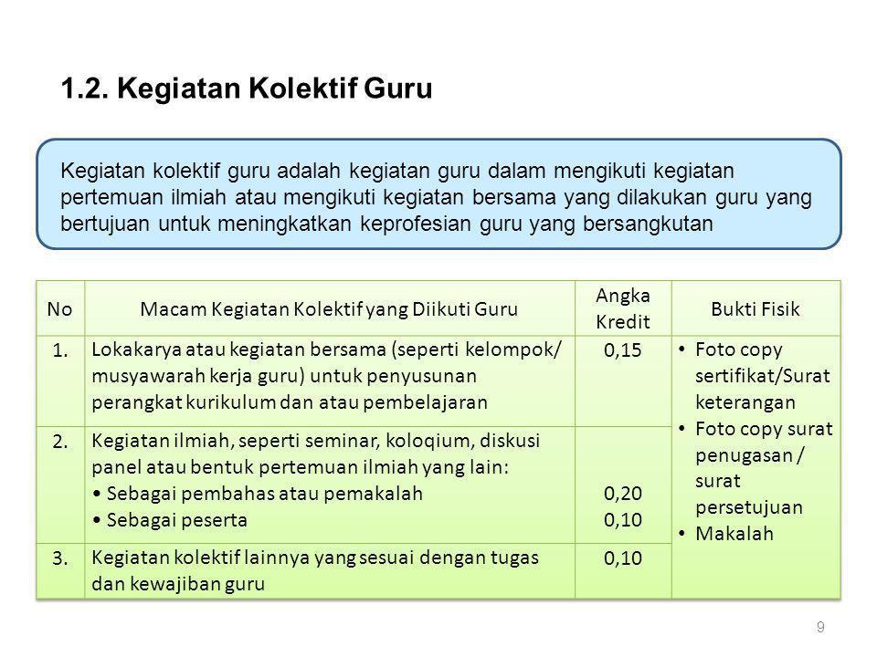 Publikasi Ilmiah Lampiran Permenpan No: PER/16/M.PAN-RB/11/2009, 10 November 2009 2.