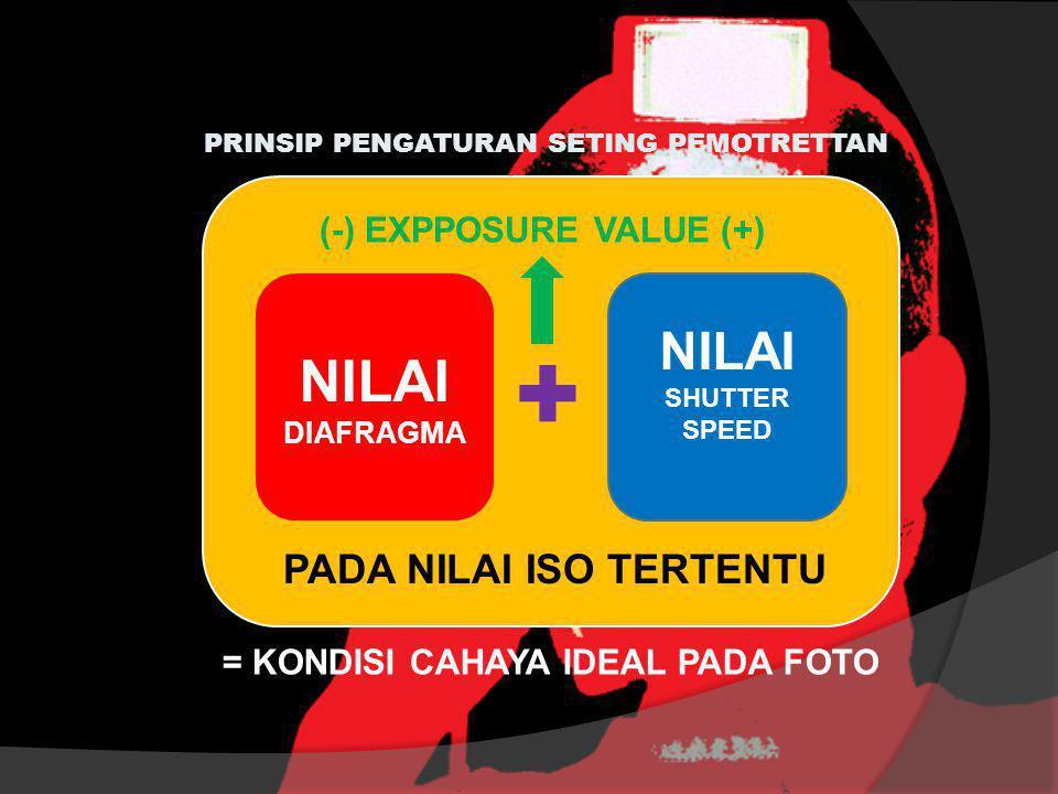 NILAI DIAFRAGMA NILAI SHUTTER SPEED + PADA NILAI ISO TERTENTU = KONDISI CAHAYA IDEAL PADA FOTO PRINSIP PENGATURAN SETING PEMOTRETTAN (-) EXPPOSURE VAL
