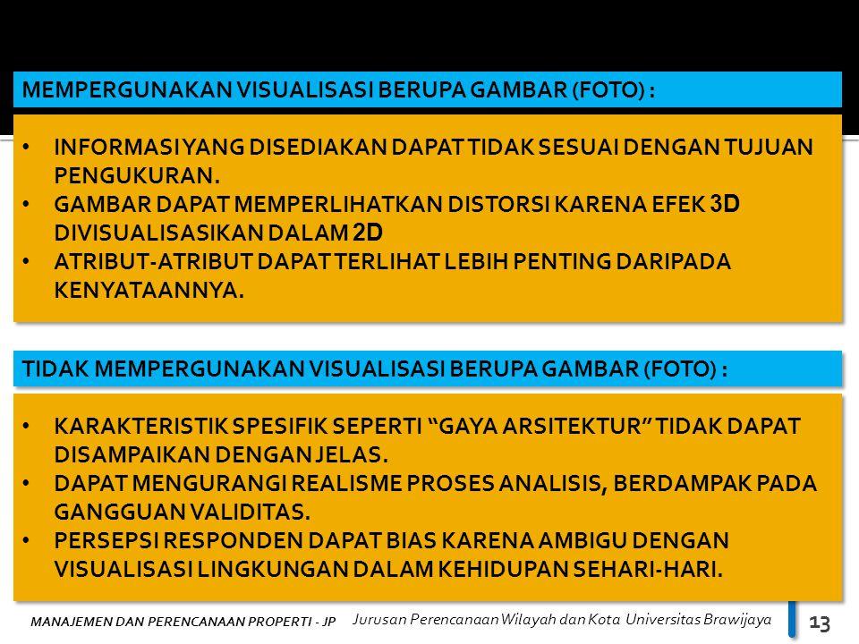 MANAJEMEN DAN PERENCANAAN PROPERTI - JP Jurusan Perencanaan Wilayah dan Kota Universitas Brawijaya 13 • INFORMASI YANG DISEDIAKAN DAPAT TIDAK SESUAI DENGAN TUJUAN PENGUKURAN.