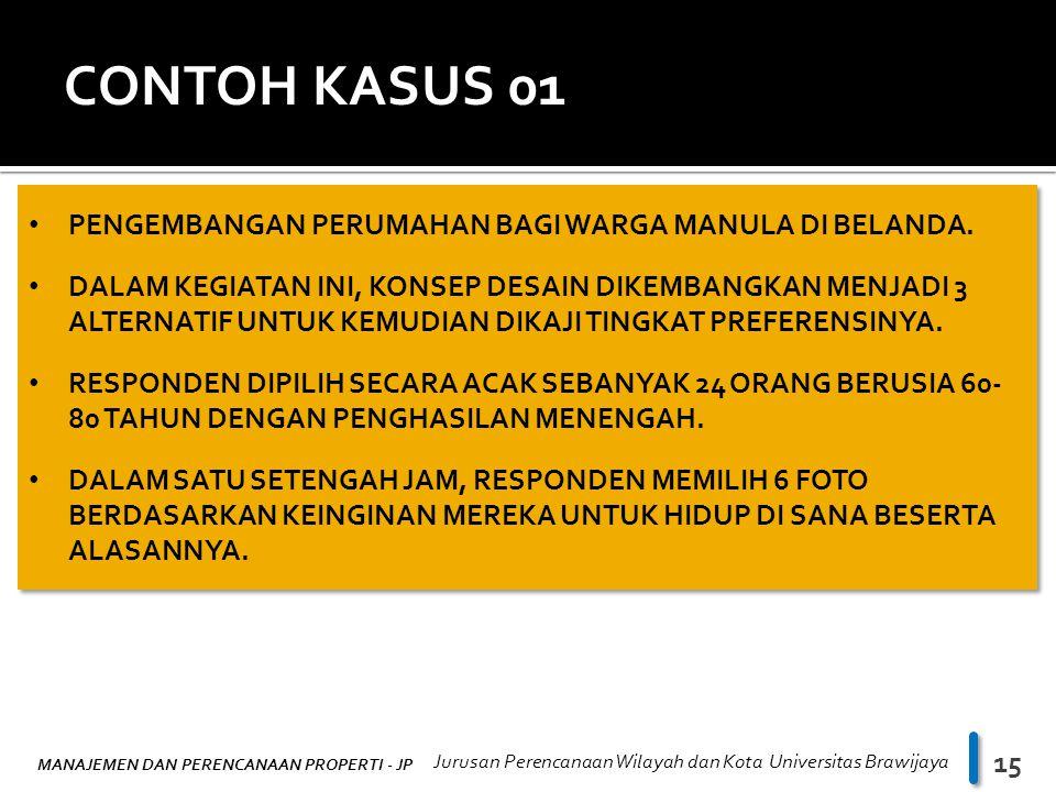MANAJEMEN DAN PERENCANAAN PROPERTI - JP Jurusan Perencanaan Wilayah dan Kota Universitas Brawijaya 15 CONTOH KASUS 01 • PENGEMBANGAN PERUMAHAN BAGI WARGA MANULA DI BELANDA.