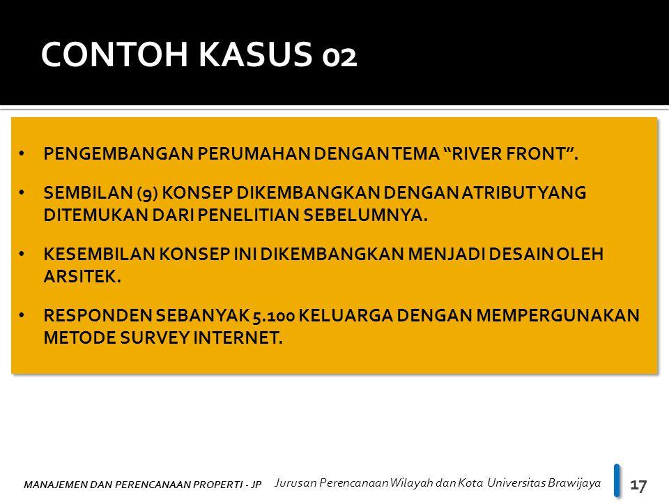 MANAJEMEN DAN PERENCANAAN PROPERTI - JP Jurusan Perencanaan Wilayah dan Kota Universitas Brawijaya 17 CONTOH KASUS 02 • PENGEMBANGAN PERUMAHAN DENGAN TEMA RIVER FRONT .