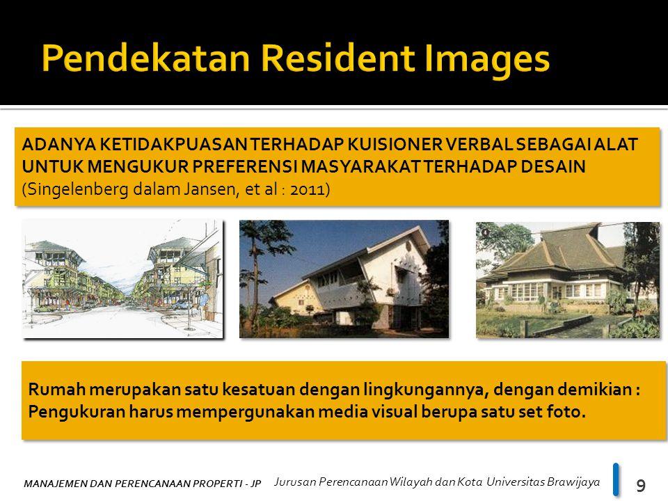MANAJEMEN DAN PERENCANAAN PROPERTI - JP Jurusan Perencanaan Wilayah dan Kota Universitas Brawijaya 10