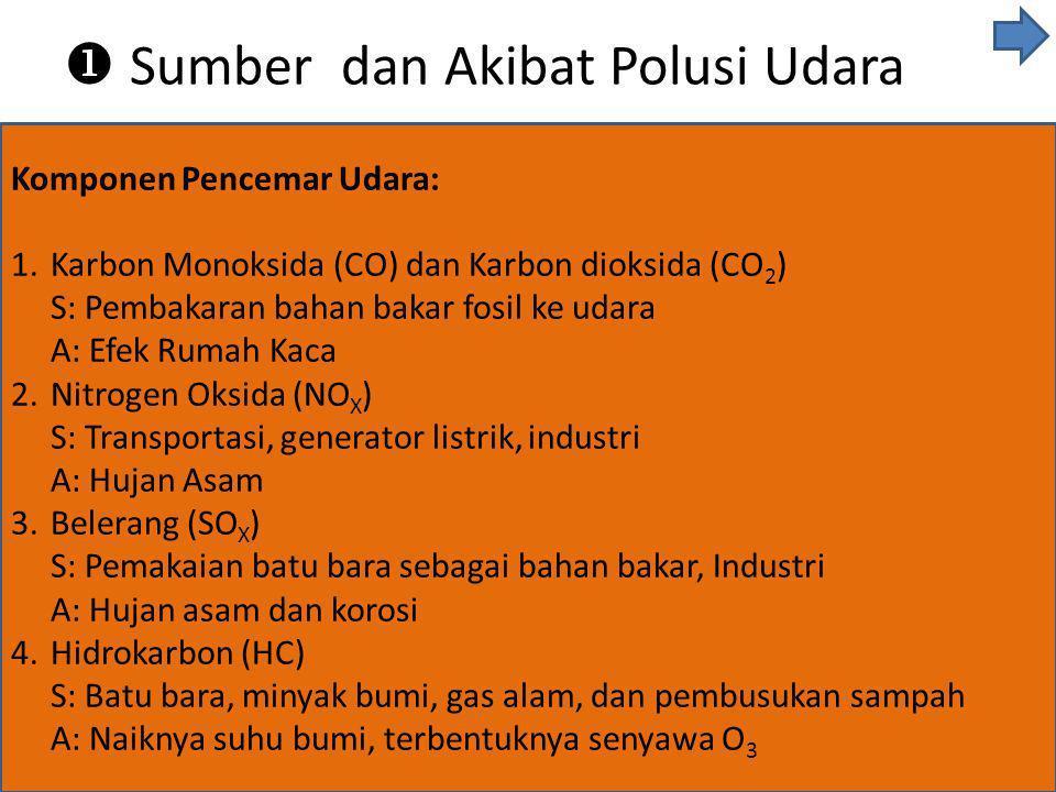 Sumber dan Akibat Polusi Udara Komponen Pencemar Udara: 1.Karbon Monoksida (CO) dan Karbon dioksida (CO 2 ) S: Pembakaran bahan bakar fosil ke udara